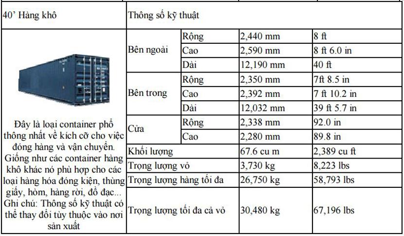 Container Hàng Khô 40 Feet