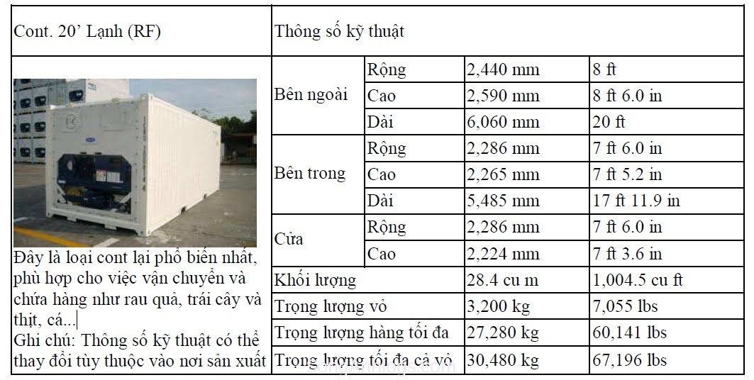 Container 20 lạnh